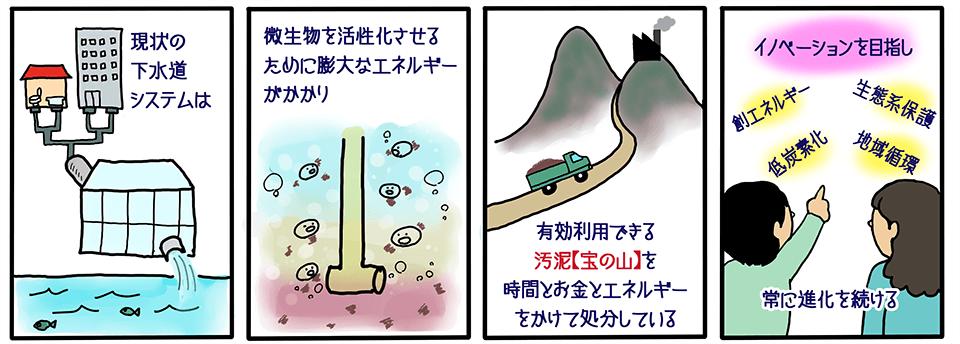 従来の下水道システム